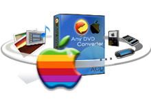 Any DVD Converter for Mac = DVD to MP4 Converter + Convert DVD to iPad + Convert DVD to iPhone + Convert DVD to MP4 + Convert DVD to WMV + Convert DVD to MP3